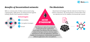 Etherean infographics2-02