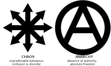 chaos-anarchy-poster